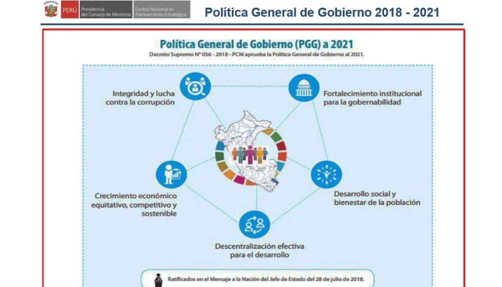 politica_general_gobierno2030