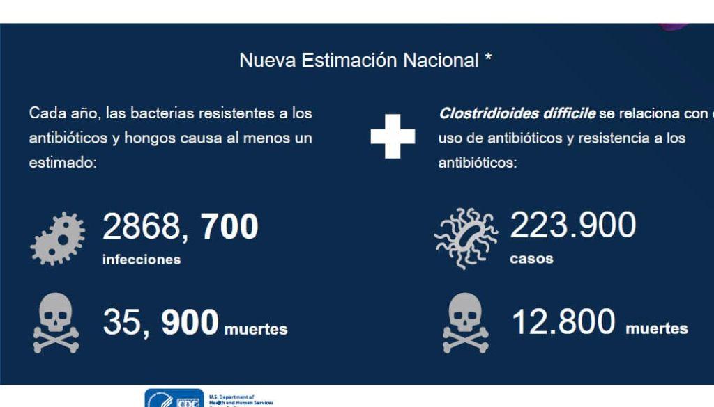 amenazas_antibioticos_usa