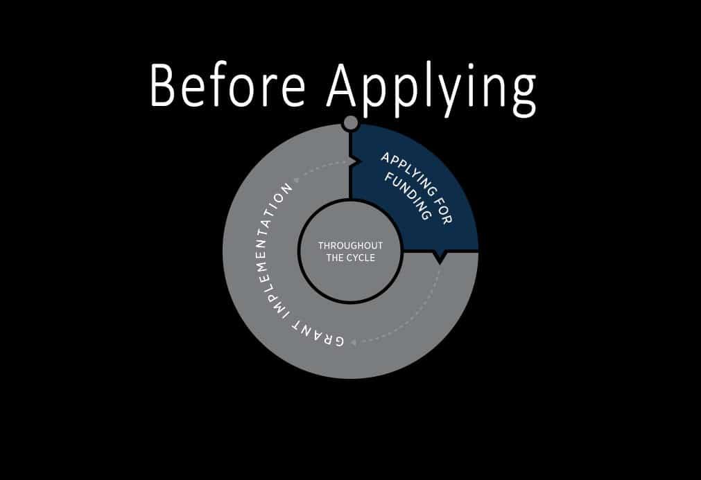 ciclo_financiamiento_2020-2022