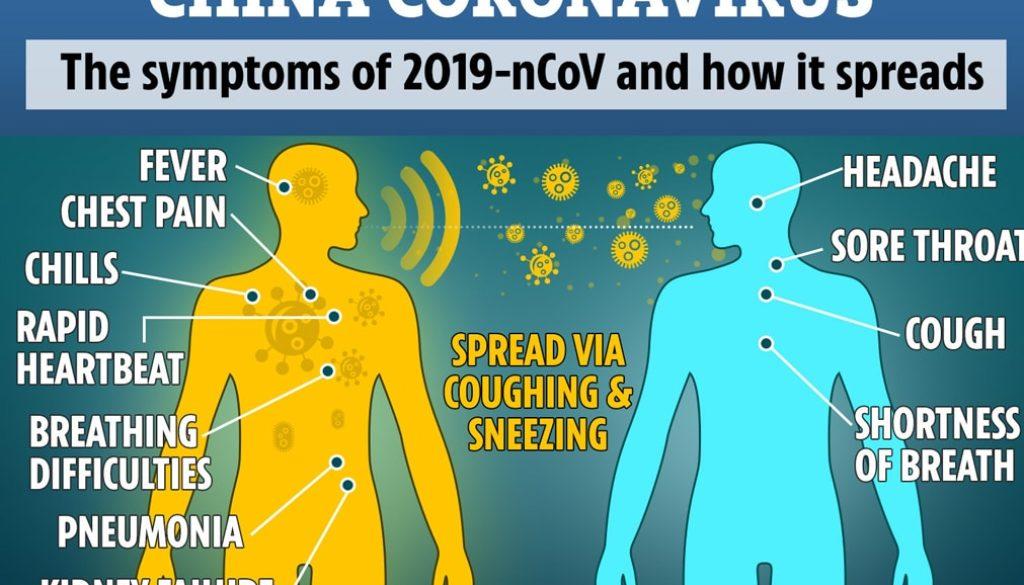 coronavirus_spread