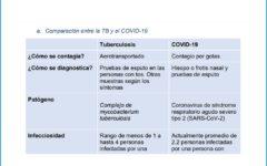 covid_tb